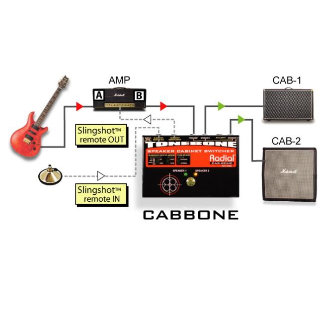 Radial Engineering CABBONE Image #3