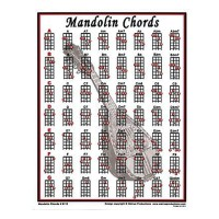 Walrus Productions Mandolin Chord Mini Chart